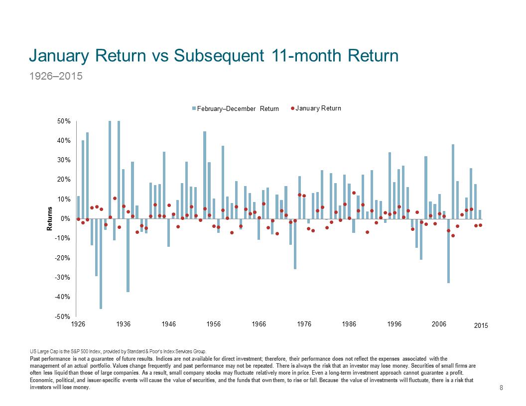 Market_Declines_And_Volatility